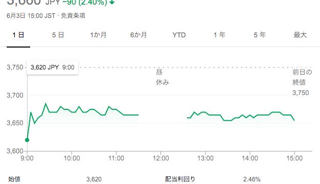 カネカ,株価,ストップ安,暴落,急落