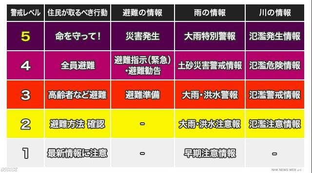 鹿児島・宮崎に避難勧告
