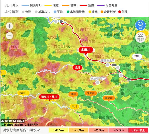 現在の多摩川の水位は?氾濫して洪水被害