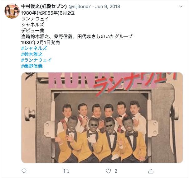 田代まさしの昔のデビュー当時の画像!プロフィール経歴がやばい