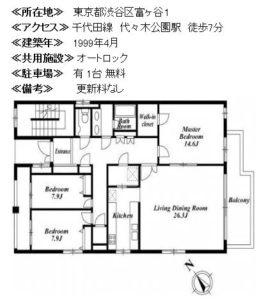安倍晋三の自宅(私邸)の渋谷区55万円の高級マンション?