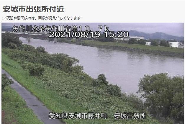氾濫の恐れのある矢作川の時間経過の水位のまとめ